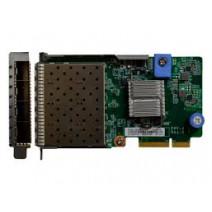 Lenovo TCh ThinkSystem 1Gb 2-port RJ45 LOM [7ZT7A00544]